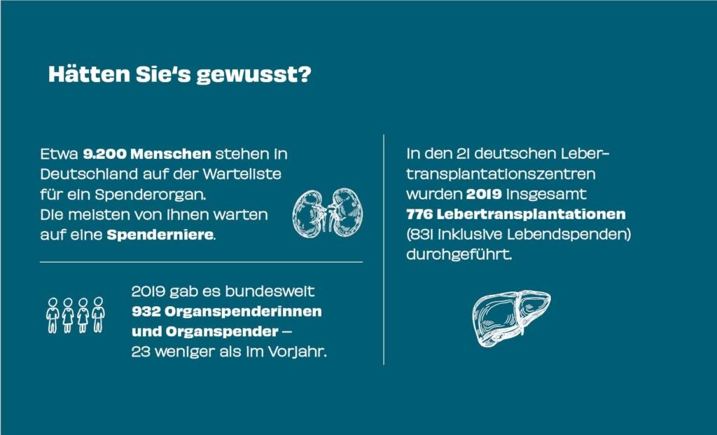 Neue-Perspektiven-in-der-Organtransplantation_Hätten-Sie's-gewusst