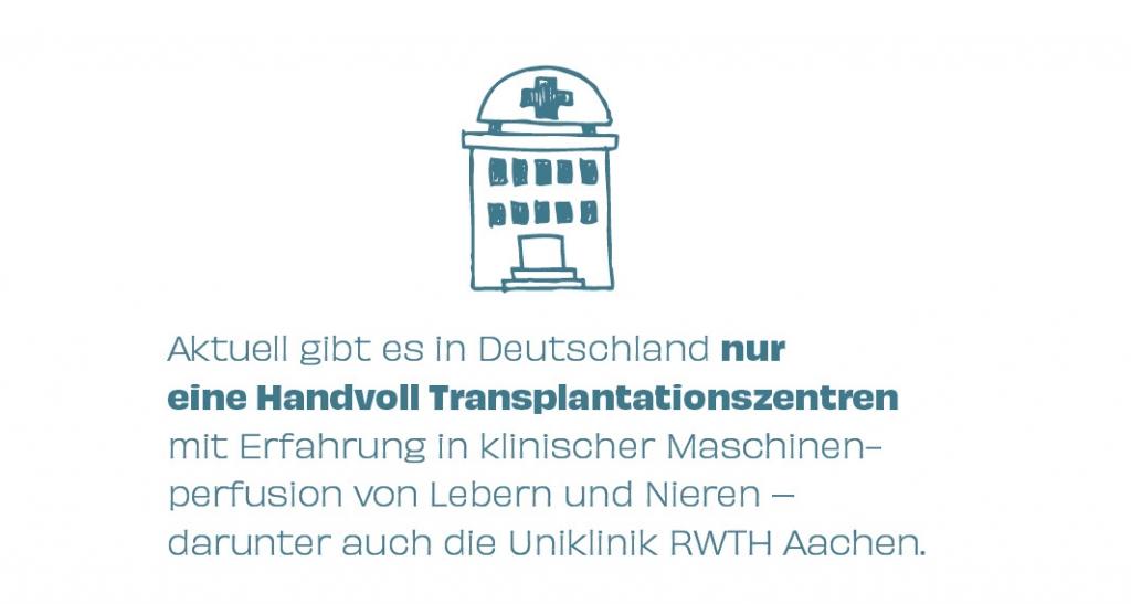 Neue-Perspektiven-in-der-Organtransplantation_Zahl